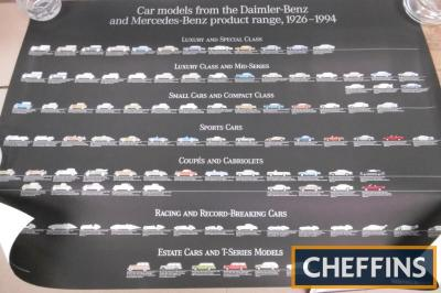 Mercedes-Benz Museum poster of car range 1926-1994, 47x33ins
